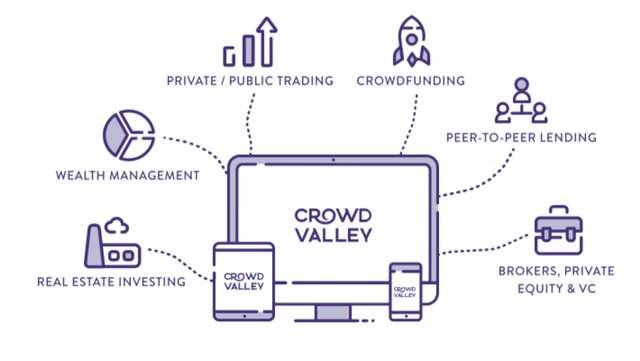crowdvalley-offering