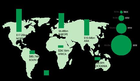 2015-funding-volume