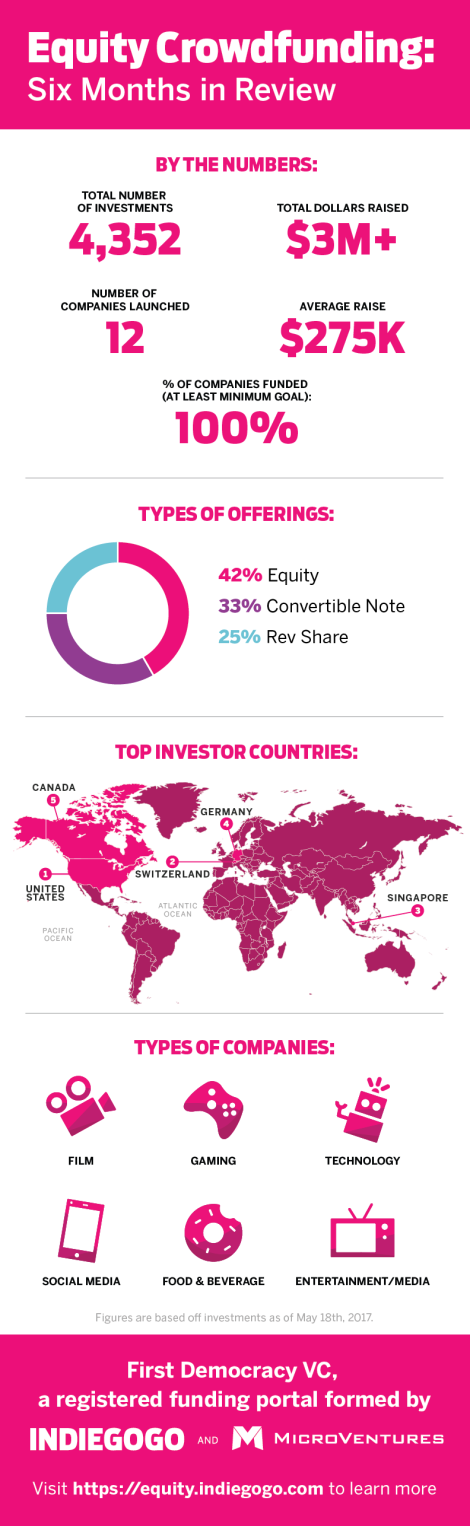 Equity6MonthsInfographic_r2-01-1.png
