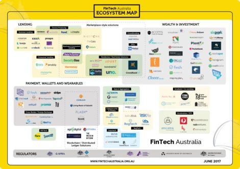 FinTech-Ecosystem-Map_final_high-res-768x543.jpg