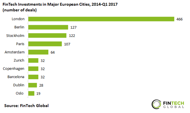 top-10-cities-in-europe-number-of-deals
