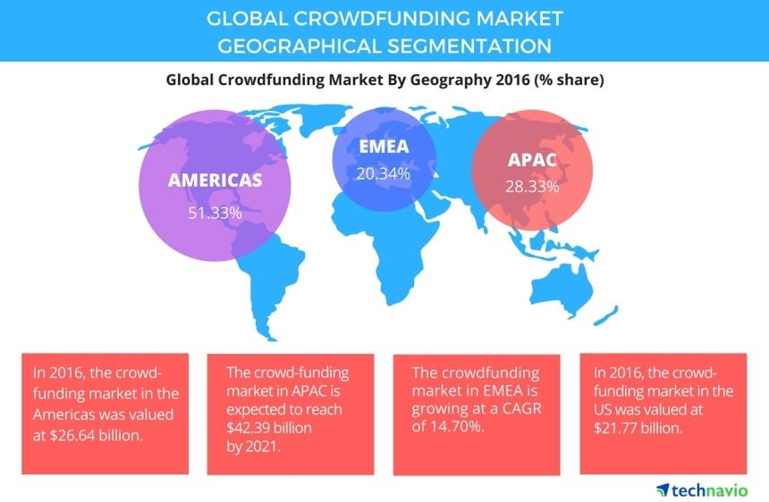 Crowdfunding_Market.jpg