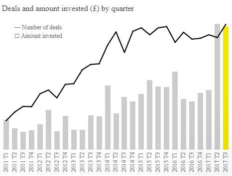 Deals by Quarter.JPG