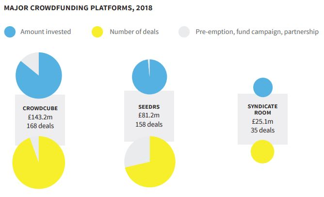 major crowdfunding platforms 2018.JPG